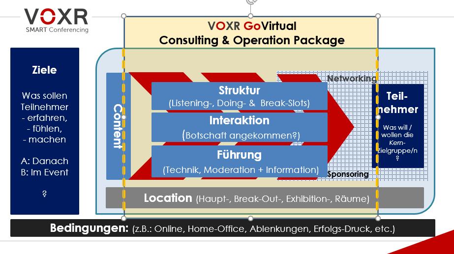 GoVirtual Plan